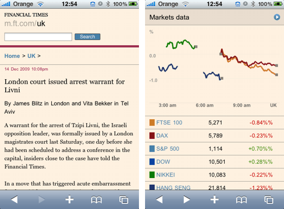 An article and the Markets Data view on the FT mobile website